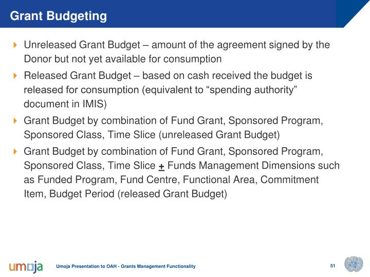 Grant Budgeting
