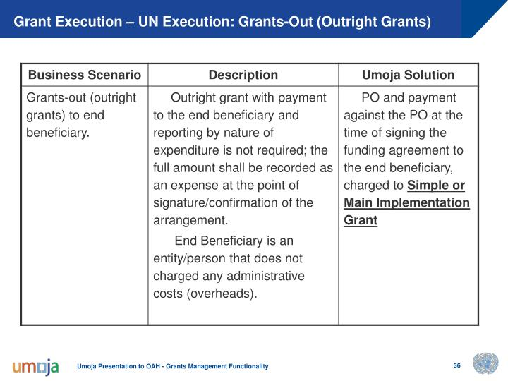 Grant Execution – UN Execution: Grants-Out (Outright Grants)
