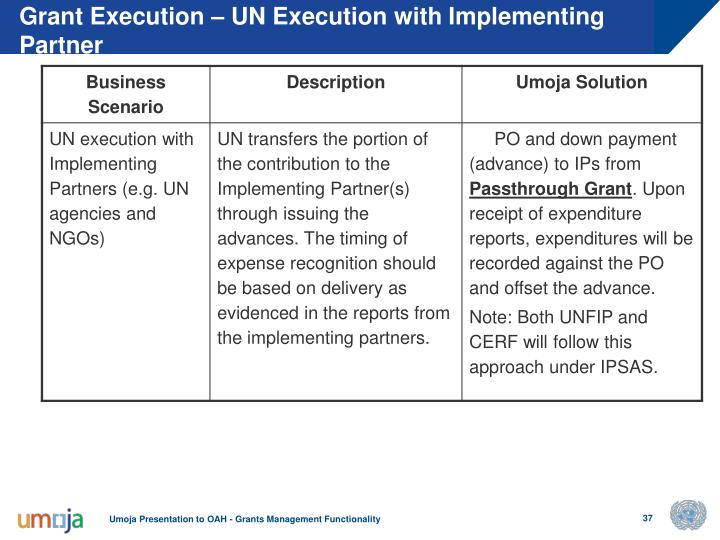 Grant Execution – UN Execution with Implementing Partner