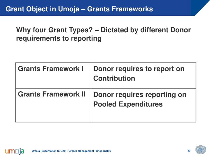 Grant Object in Umoja – Grants Frameworks