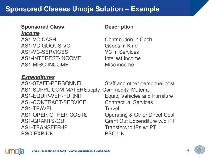 Sponsored Classes Umoja Solution – Example