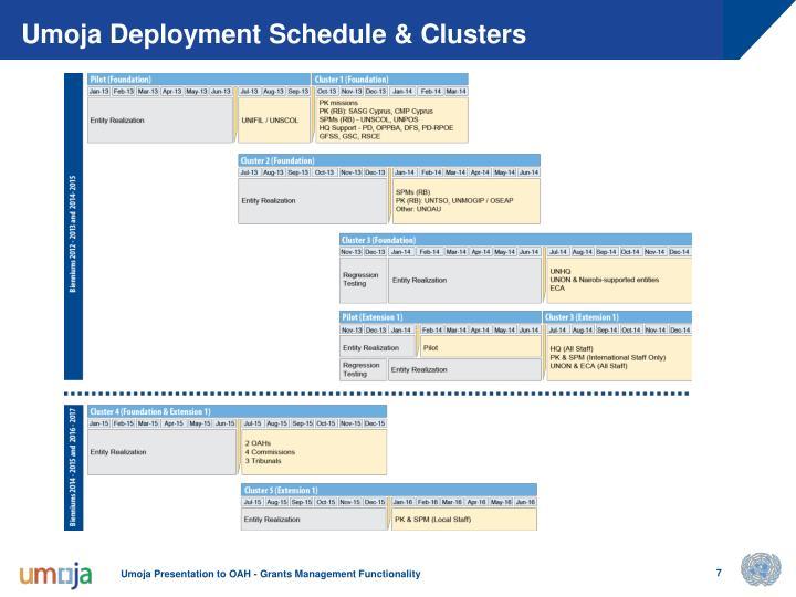Umoja Deployment Schedule & Clusters