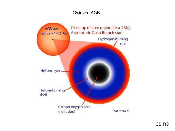 Gwiazda AGB