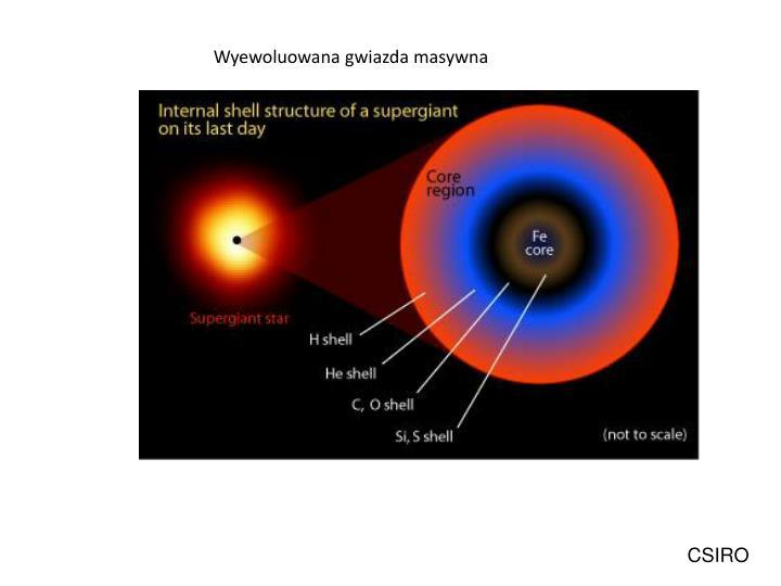 Wyewoluowana gwiazda masywna
