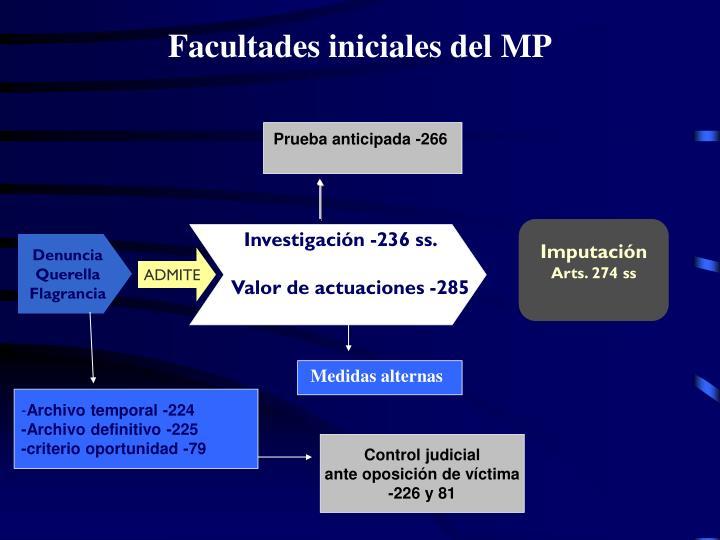 Facultades iniciales del MP