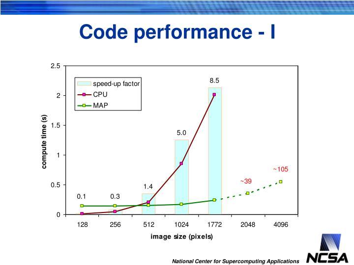 Code performance - I