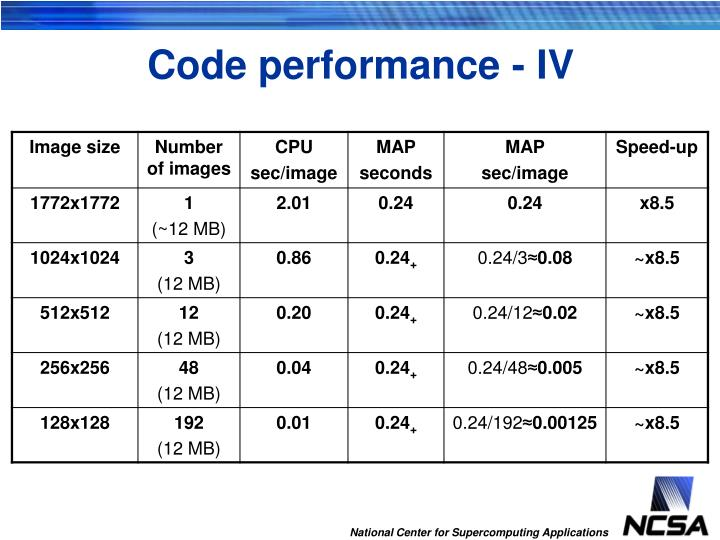Code performance - IV