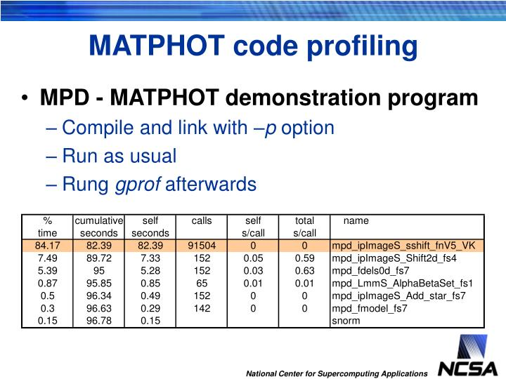 MATPHOT code profiling