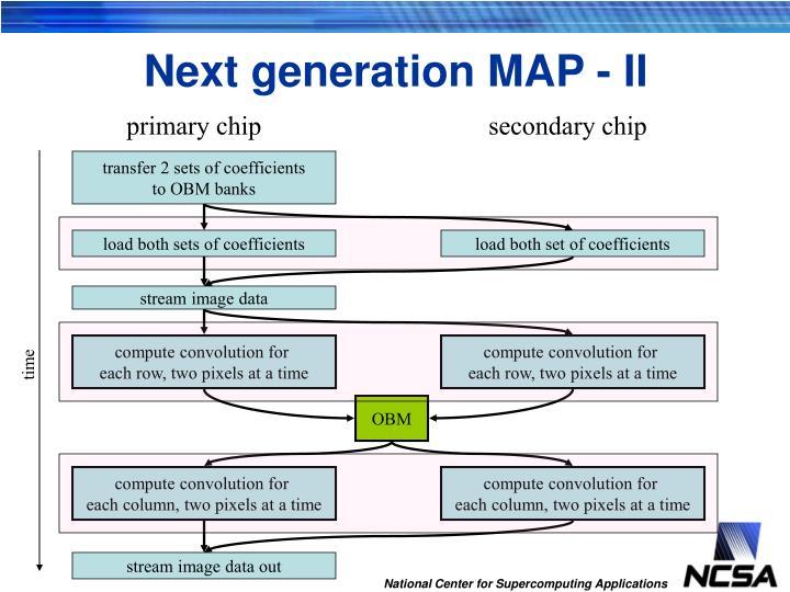 Next generation MAP - II