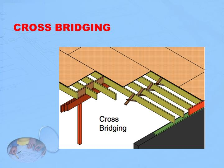 CROSS BRIDGING