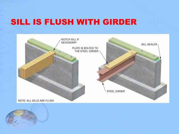 SILL IS FLUSH WITH GIRDER