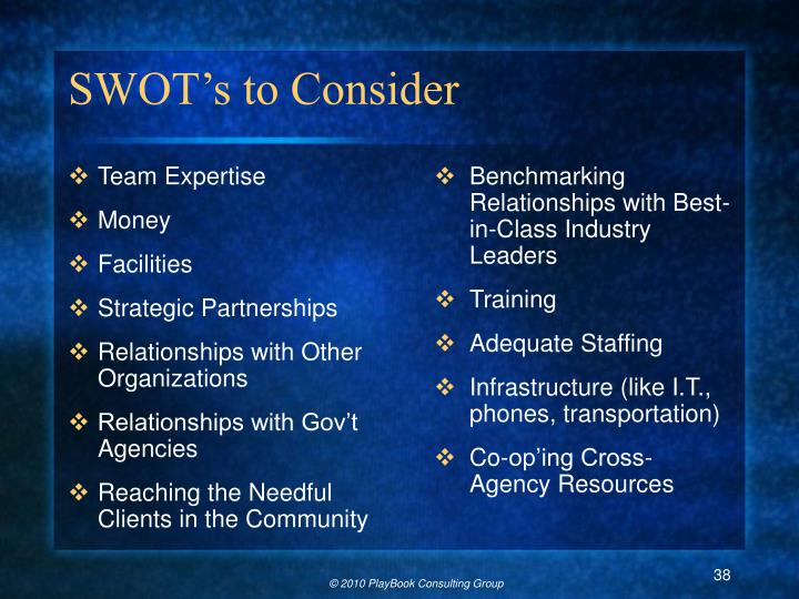 SWOT's to Consider