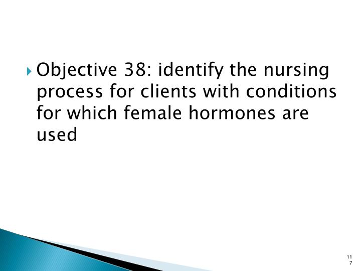 Objective 38: identify the nursing process for clients with conditions for which female hormones are used