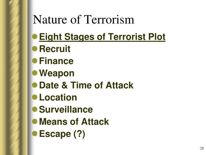 Nature of Terrorism
