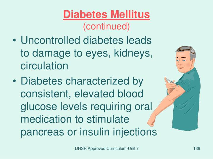 Uncontrolled diabetes leads to damage to eyes, kidneys, circulation