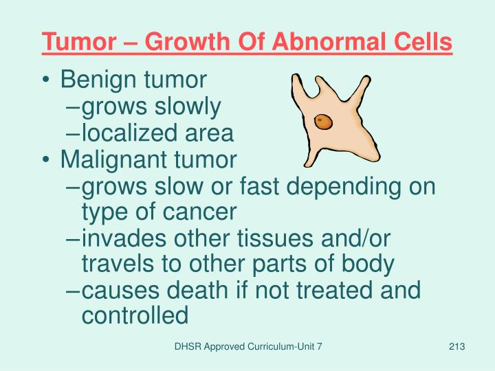 Benign tumor