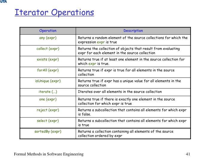 Iterator Operations