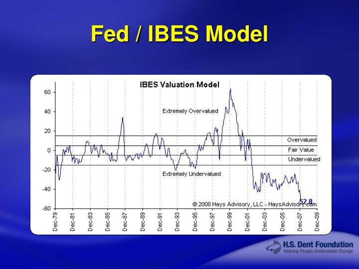 Fed / IBES Model