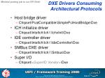 dxe drivers consuming architectural protocols