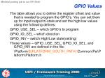gpio values