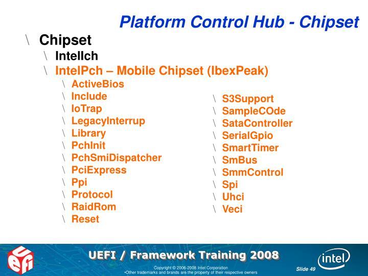 Platform Control Hub - Chipset