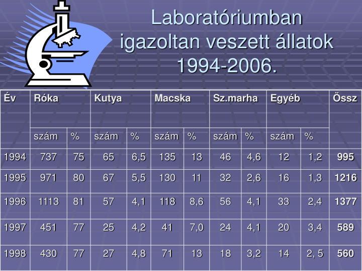 Laboratriumban igazoltan veszett llatok 1994-2006.