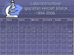 laborat riumban igazoltan veszett llatok 1994 2006