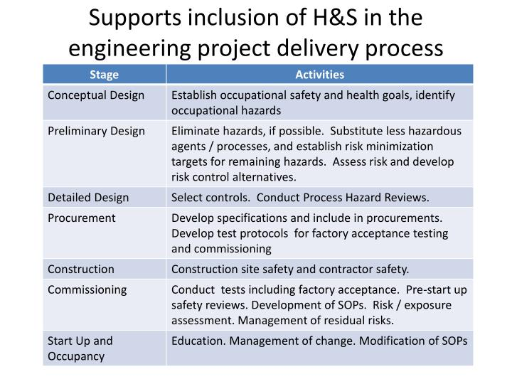 Supports inclusion of H&S in the engineering project delivery process