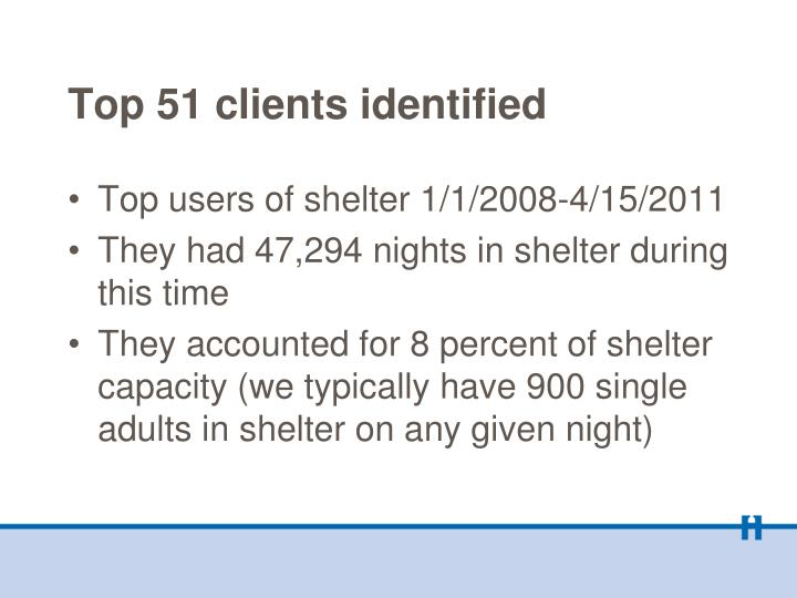 Top 51 clients identified