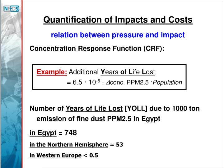 Quantification of Impacts and Costs