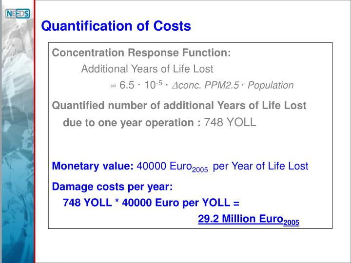 Quantification of Costs