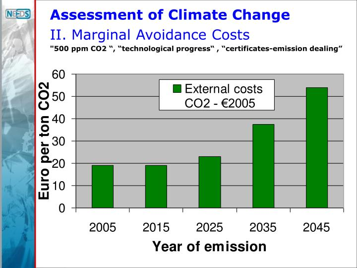 Assessment of Climate Change