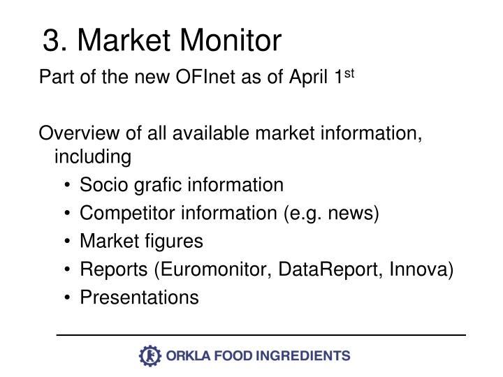 3. Market Monitor