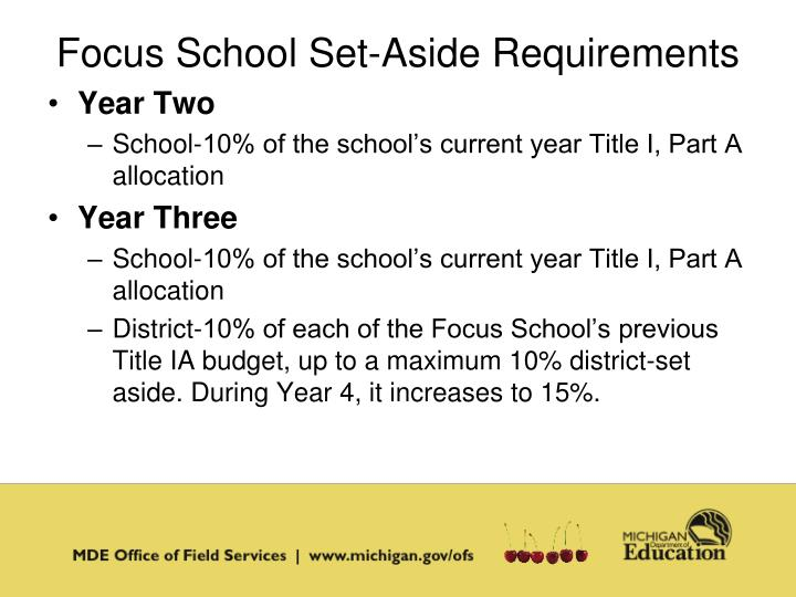 Focus School Set-Aside Requirements