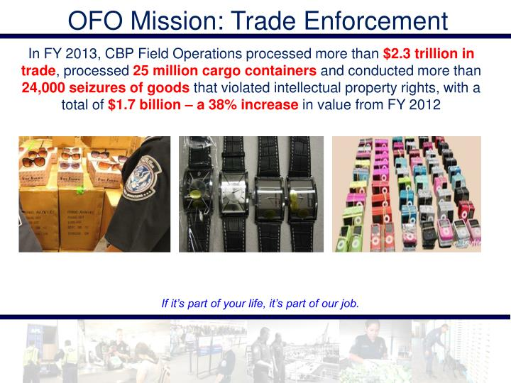 OFO Mission: Trade Enforcement
