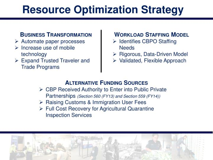 Resource Optimization Strategy