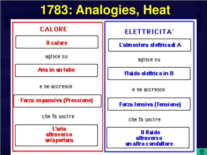 1783: Analogies, Heat