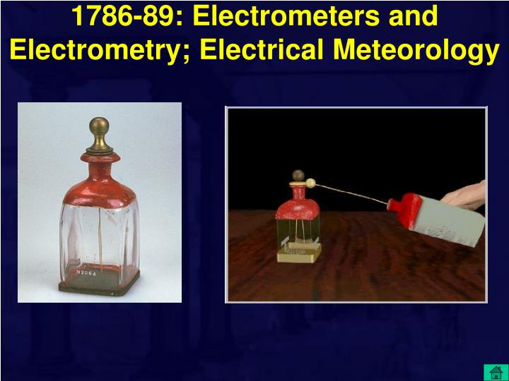 1786-89: Electrometers and Electrometry; Electrical Meteorology