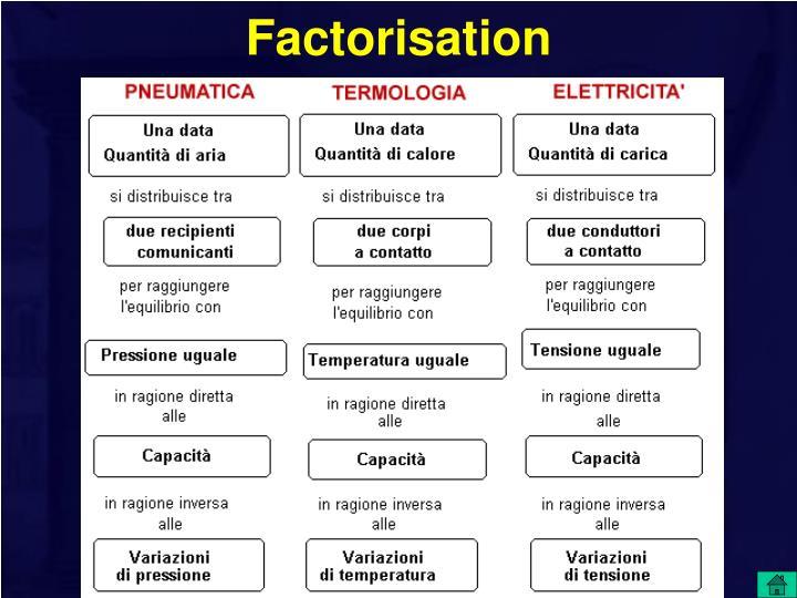 Factorisation