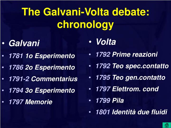 The Galvani-Volta debate: chronology