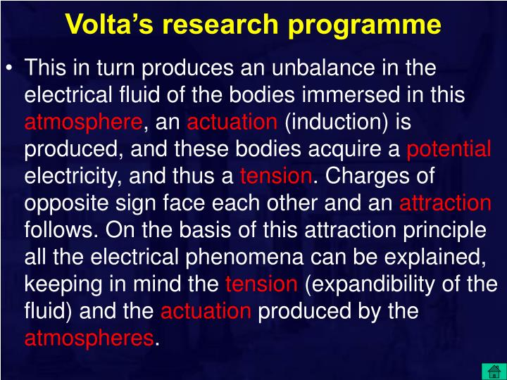 Volta's research programme