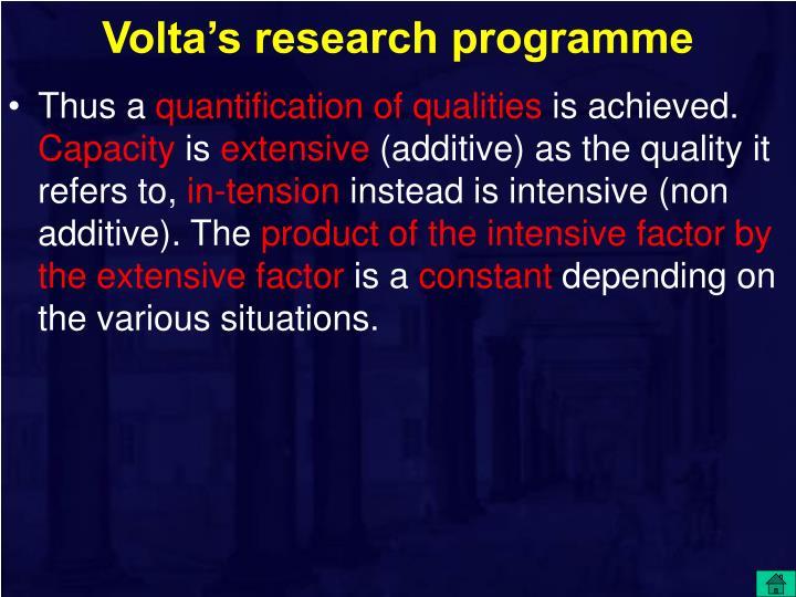 Volta's research programme