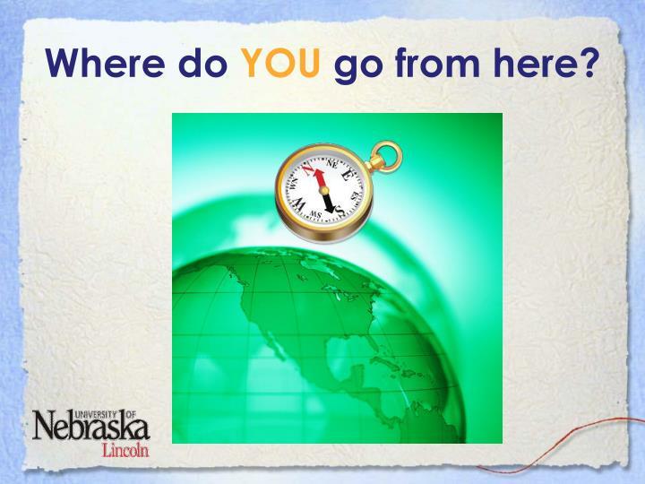 Where do