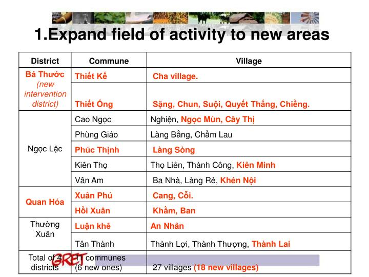 1.Expand field of activity to new areas