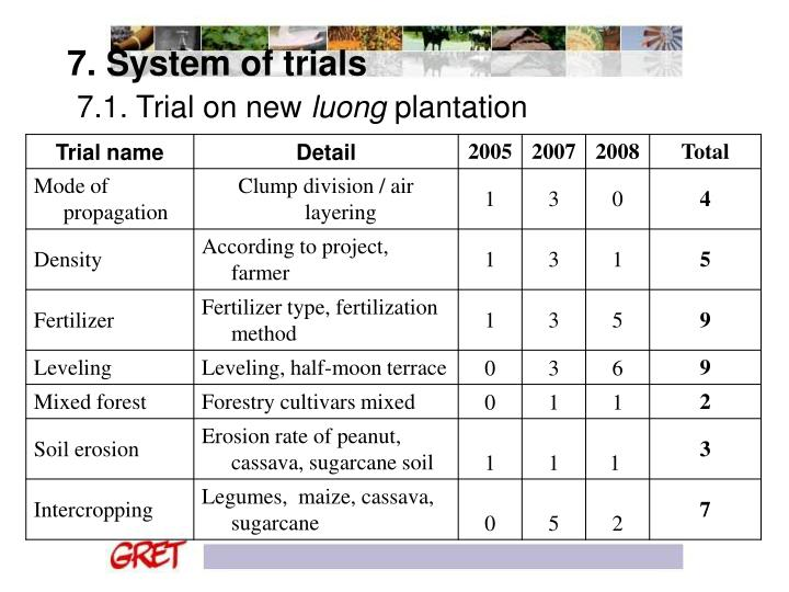 7. System of trials