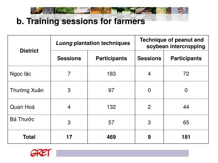 b. Training sessions for farmers