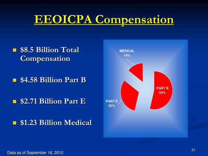 EEOICPA Compensation