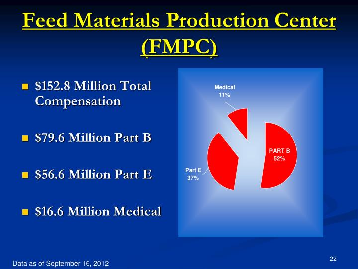 Feed Materials Production Center (FMPC)