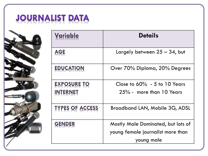 Journalist DATA