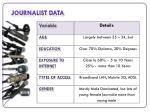 journalist data